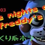 【びっくり系ホラー】Five Nights at Freddy's part3